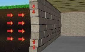 bowed wall repair can fix those bending