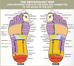 Foot Healing Chart How Your Feet Help You To Heal Daily Mail Online