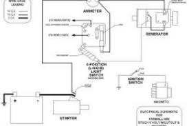 farmall h wiring diagram 4k wallpapers farmall 95 wiring diagram farmall h wiring diagram questions answers with pictures and within farmall h wiring diagram