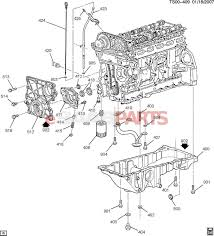 gmc envoy engine diagram complete wiring diagrams \u2022 2006 envoy wiring diagram gmc envoy parts diagram wire diagram rh kmestc com 2006 gmc envoy engine diagram 2002 gmc