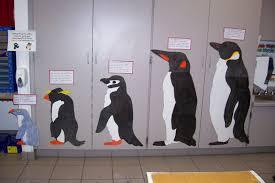 Life Size Penguin Chart To A Penguin Measure