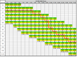 Crane Lifting Load Chart Bedowntowndaytona Com
