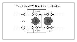 coachmen wiring diagram on coachmen download wirning diagrams coachmen catalina wiring diagram at Coachmen Wiring Diagrams