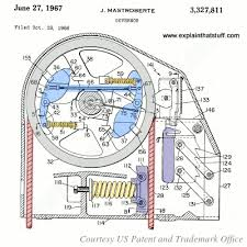 how do elevators and lifts work explain that stuff an otis mechanical elevator governor from the 1960s from us patent 3 327 811
