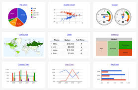 Top 8 Mobile Apps For Big Data Visualization