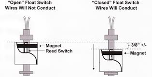 liquid level sensors from chicago sensor, inc 3 wire level transmitter wiring diagram at Level Transmitter Wiring Diagram