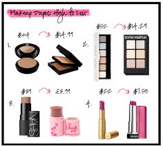 makeup spring dupe list 2016b dupes for high end