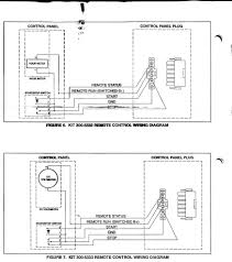 wiring diagram for onan genset 6 5 great installation of wiring rv generator wiring diagram wiring diagrams rh 73 treatchildtrauma de onan generator transfer switch schematics old onan generators wiring diagrams