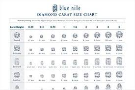 Diamond Carat And Clarity Chart 39 Interpretive Clarity Chart For Diamond Rings