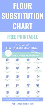 Gluten Free Flour Substitutions Barley Flour Almond Flour