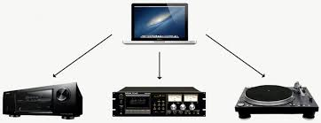 how to connect your computer audio output to your stereo audio input howtoconnectstereo jpg