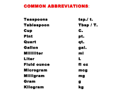 Conversion Chart Milligrams To Teaspoons Conversion