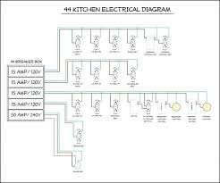 20 amp gfci outlet wiring diagram how to wire switches 2 outlets 20 amp twist lock plug wiring diagram how many outlets on a breaker full size of 20 amp gfci outlet wiring diagram how to wire switches