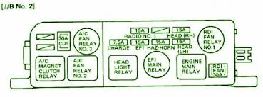 1988 chevy s10 fuse box diagram image details 1989 camry fuse panel at 1989 Toyota Camry Fuse Box Diagram