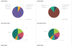 Javascript Modify Chart Labels Splunk