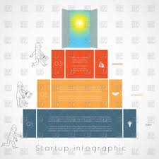Startup Timeline Template Infographics For Business Success Startup Businessman Steps Up Ladders And Doorway Sky And Sun Template Three Positions Possible To Use For