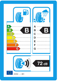 What Is Tyre Labelling Help Centre Blackcircles Com