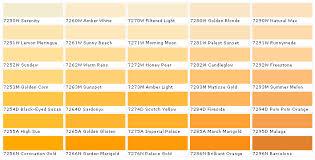 Duron Paints - Duron Paint Colors - Duron Wall Coverings - House Paints  Colors - Duron Paint Chart, Chip, Sample, Swatch, Palette, Color Charts -  Exterior, ...