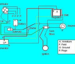 9n ford tractor wiring diagram 9n image wiring diagram wiring diagram for 1941 9n ford tractor jodebal com on 9n ford tractor wiring diagram