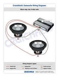 subwoofer wiring diagrams readingrat net Dual 1 Ohm Sub Wiring Diagram pioneer dvc sub wiring diagram images ohm speaker wiring, wiring diagram dvc 1 ohm wiring diagram