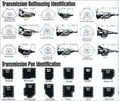 4l80e Transmission Interchange Chart Chevy Transmission Identification Chart Facebook Lay Chart