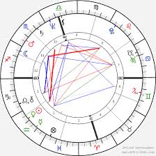 How To Do My Natal Chart Oprah Winfrey Birth Chart Horoscope Date Of Birth Astro