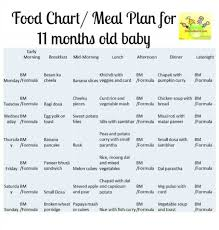 20 Months Baby Food Chart 11 Month Baby Food Chart Food Chart Meal Plan For 11