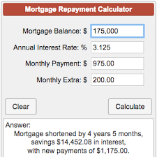 Pay Off Mortgage Early Calculator Amortization Schedule Mortgage Repayment Calculator