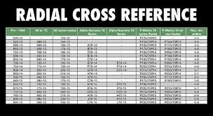 Bias Ply And Radial Tire Size Cross Reference Chart Coker