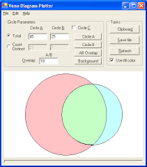 Venn Diagram Overlap Venn Diagram Plotter Integrative Omics