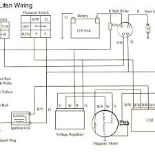 lifan 250 wiring diagram wiring schematics and wiring diagrams lifan 200cc wiring diagram at Lifan 110 Wiring Diagram