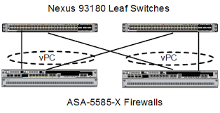flexpod datacenter aci and vmware vsphere u design flexpod datacenter aci and vmware vsphere 6 0 u1 design guide cisco