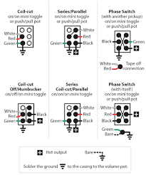 golden age humbucker color codes com a 4 conductor humbucker has many wiring and tonal options when using the options below the bare or shield wire is ered to ground on the volume pot