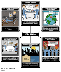 this dystopia lesson plan contains different dystopian literature this dystopia lesson plan contains different dystopian literature propaganda learn to define dystopia