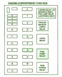 ford fuse box diagram fuse box ford 1993 f350 engine compartment fuse box ford 1993 f350 engine compartment diagram