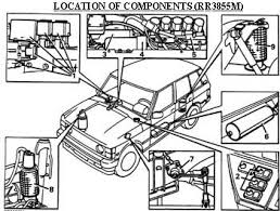 diagram on range rover for coil spring replacement coil spring system diagram