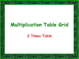 Multiplication Table Grid - ppt download