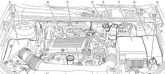 chevy bu cooling system diagram wiring diagrams value 1999 chevy bu engine diagram justanswercom chevy 2xj9a chevy bu cooling system diagram chevy bu cooling system diagram