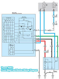 toyota rav4 front wiper and washer wiring diagram 2007 toyota rav4 front wiper and washer wiring diagram
