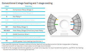 nest thermostat wiring diagram wirdig