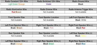 land rover discovery ii stereo wiring diagram wiring diagram