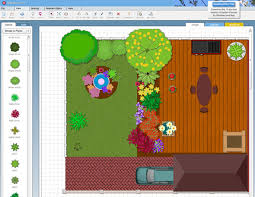 Small Picture Garden Design Planner How To Plan A Inspiration
