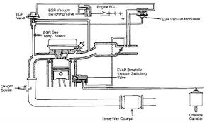 toyota vacuum diagrams fixya the first two should be for california the other two everywhere else but a lot of regions require ca emissions if the upload doesn t go as planned