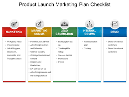 Marketing Plan Ppt Example Product Launch Marketing Plan Checklist Ppt Example File