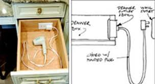 hair dryer circuit diagram best of how to thaw a frozen water pipe 110-Volt Switch Wiring Diagram hair dryer circuit diagram luxury 38 best bath images on pinterest