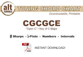 Alt Tuning Chord Chart Cgcgce