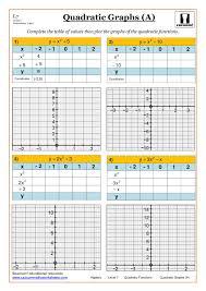 Trigonometry and Pythagoras WorksheetsAlgebra Maths Worksheet ks3 and ks4 .