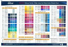 Valspar Metallic Paint Color Chart 2019