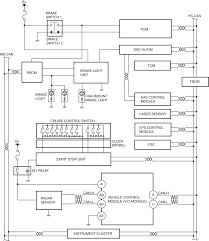 cruise control block diagram the wiring diagram cruise control block diagram vidim wiring diagram block diagram