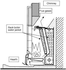 risks from redundant solid fuel back boilers boiler diagram